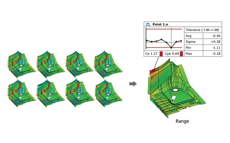 Sauter_Engineering+Design_Industrielle_Messtechnik-Geometrie+Material-Inspection-003