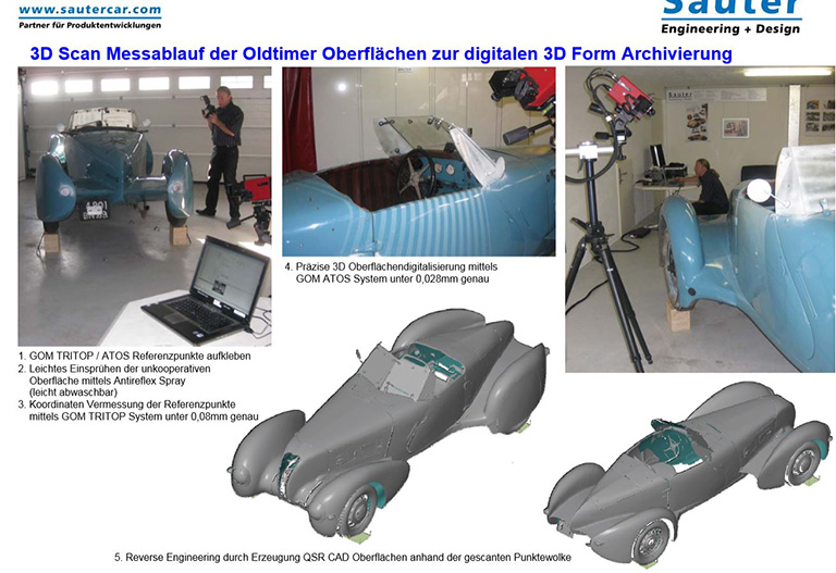 Sauter_Engineering+Design_Industrielle_Messtechnik-Mobile_3D-Messtechnik_vor_Ort-003