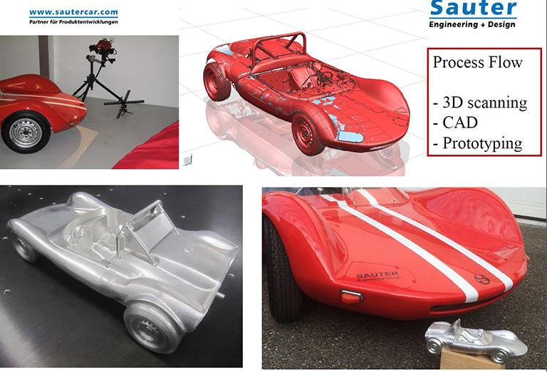 Sauter_Engineering+Design_Prototyping-Prototypenteile_Beschaffung-015